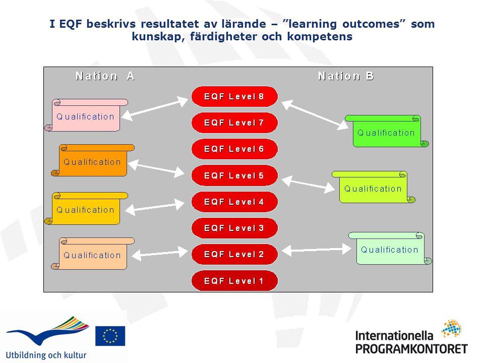 I EQF beskrivs resultatet av lärande – learning outcomes som kunskap, färdigheter och kompetens
