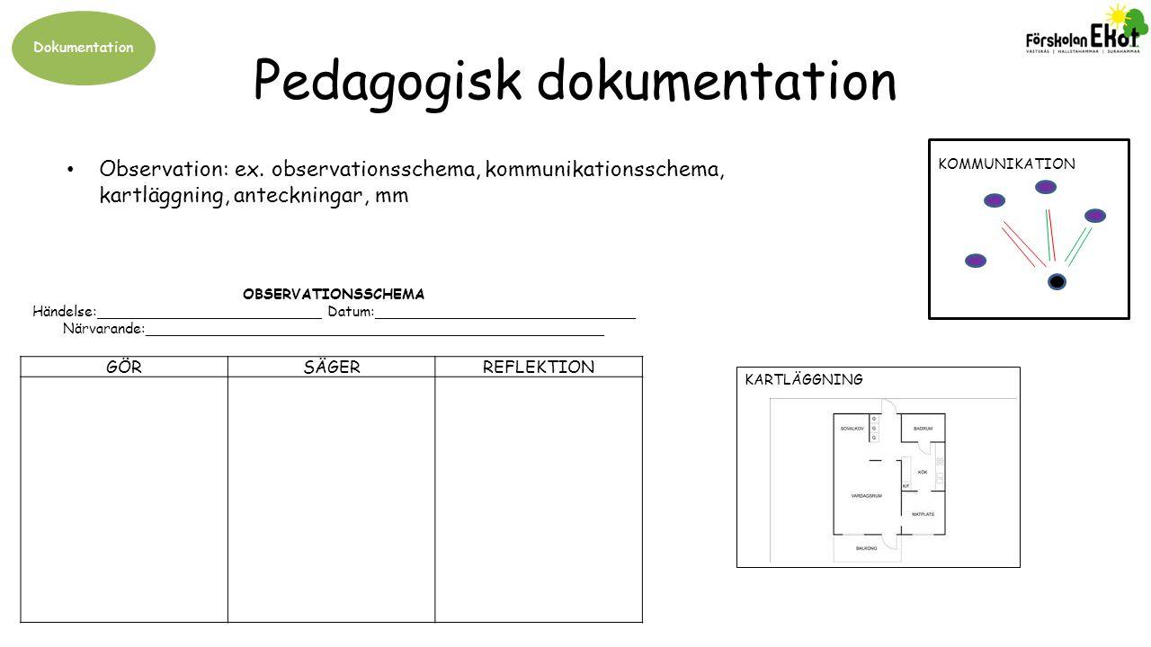 Dokumentation Pedagogisk dokumentation Observation: ex. observationsschema, kommunikationsschema, kartläggning, anteckningar, mm GÖRSÄGERREFLEKTION OB