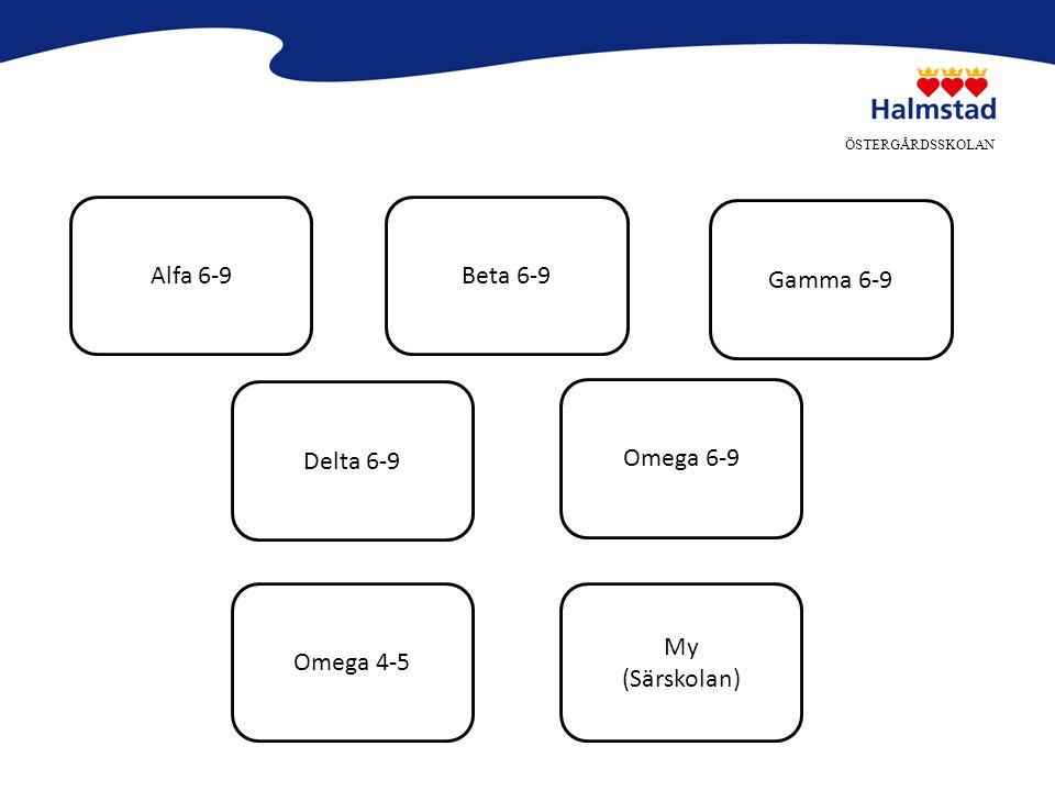 Alfa 6-9 ÖSTERGÅRDSSKOLAN Delta 6-9 Omega 6-9 Omega 4-5 Gamma 6-9 Beta 6-9 My (Särskolan)
