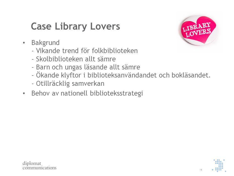 Case Library Lovers Bakgrund - Vikande trend för folkbiblioteken - Skolbiblioteken allt sämre - Barn och ungas läsande allt sämre - Ökande klyftor i b