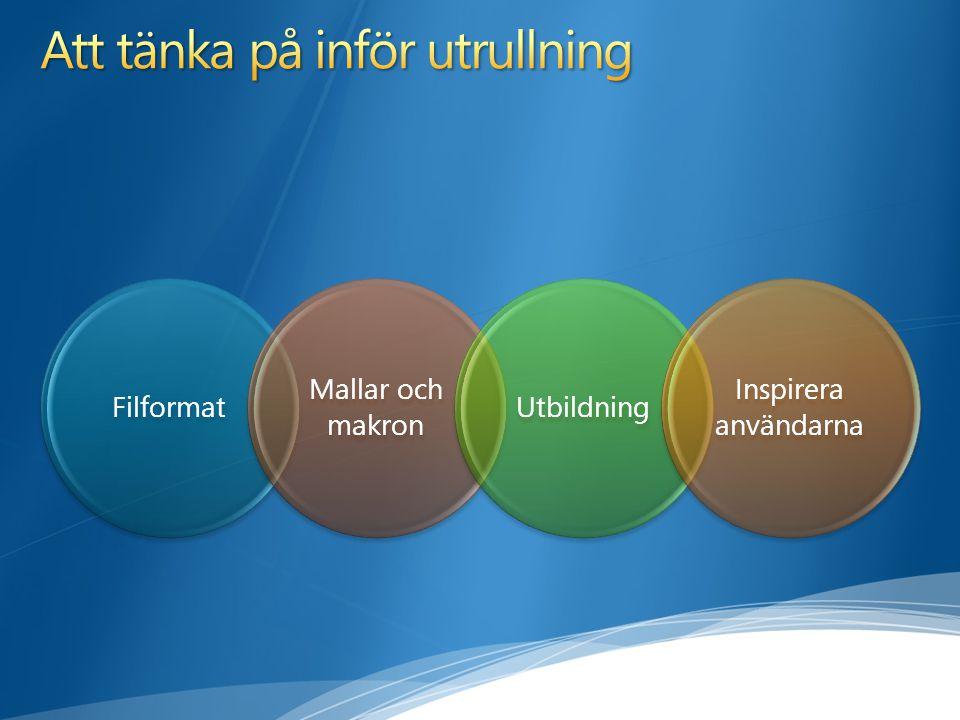 Filformat Mallar och makron Utbildning Inspirera användarna