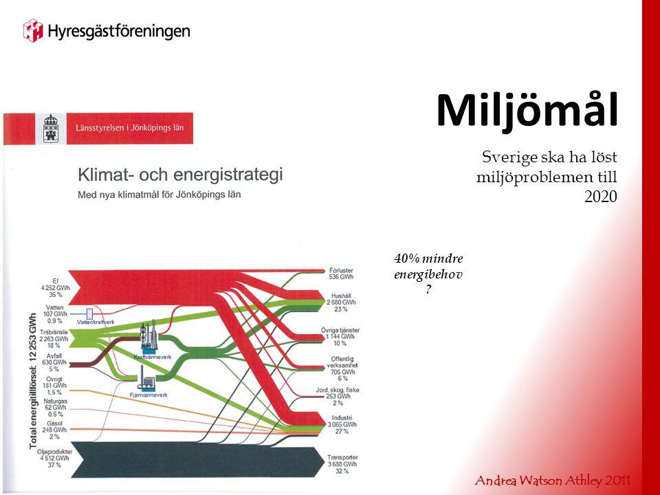 Jönköping kommuns mål till 2020 Andrea Watson Athley 2011
