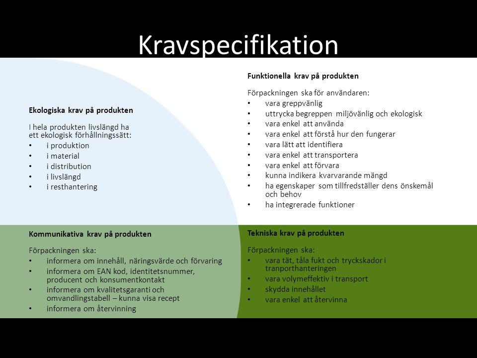Kravspecifikation Ekologiska krav på produkten I hela produkten livslängd ha ett ekologisk förhållningssätt: i produktion i material i distribution i