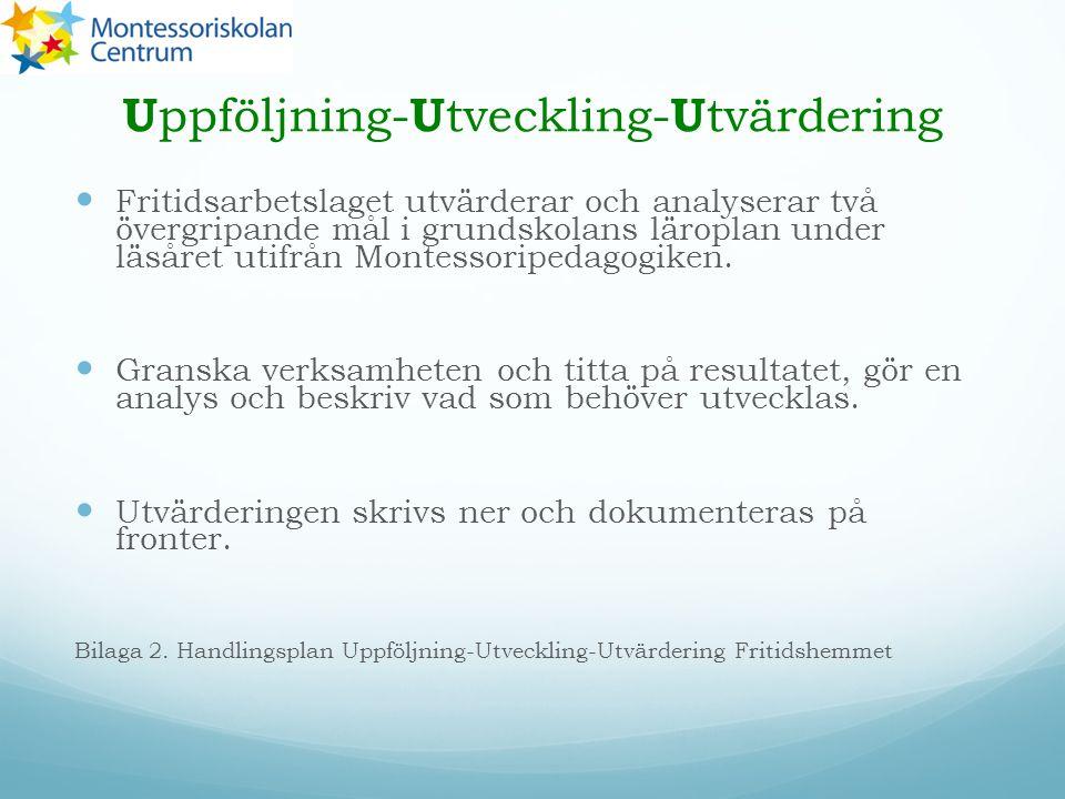 U ppföljning- U tveckling- U tvärdering Övergripande mål & riktlinjer ur läroplanen, läsåret 2014/2015 arbetar fritidshemmet med Normer och värden samt Skola & hem.