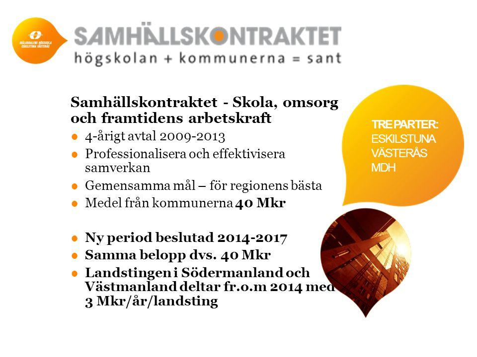 Samhällskontraktet - Skola, omsorg och framtidens arbetskraft ●4-årigt avtal 2009-2013 ●Professionalisera och effektivisera samverkan ●Gemensamma mål