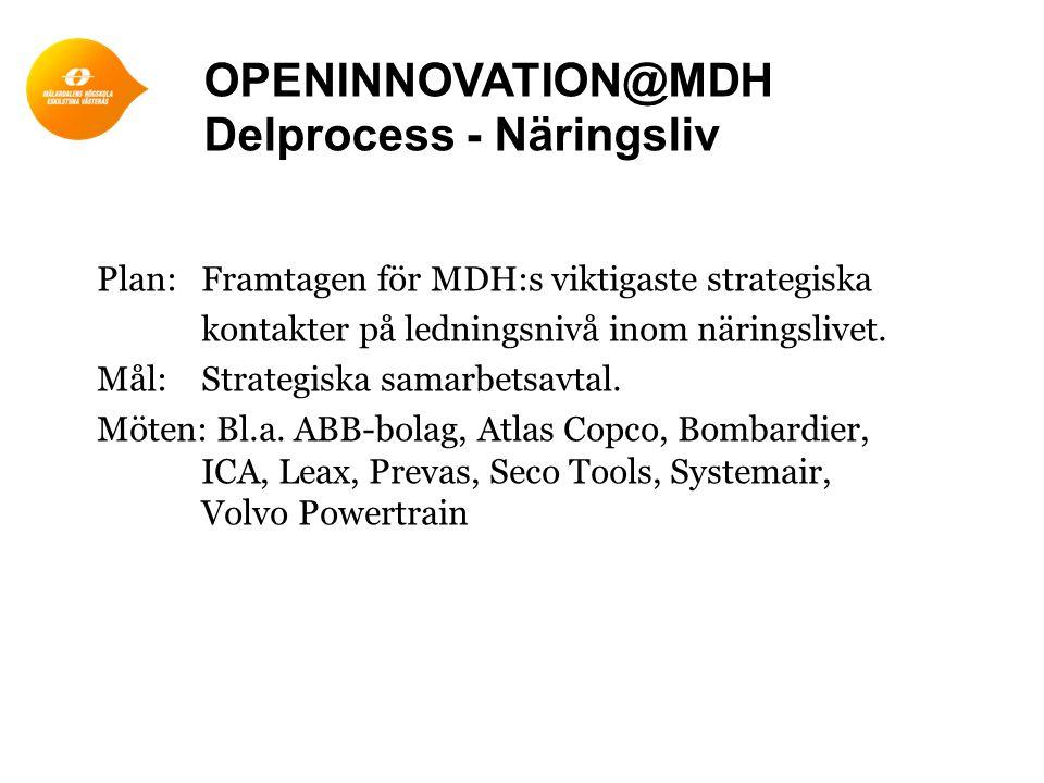 OPENINNOVATION@MDH Delprocess - Näringsliv Plan: Framtagen för MDH:s viktigaste strategiska kontakter på ledningsnivå inom näringslivet. Mål: Strategi