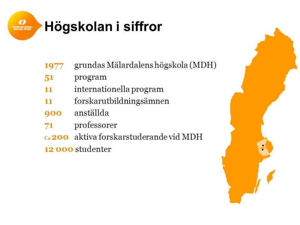 Högskolan i siffror 1977 grundas Mälardalens högskola (MDH) 51 program 11internationella program 11forskarutbildningsämnen 900 anställda 71professorer
