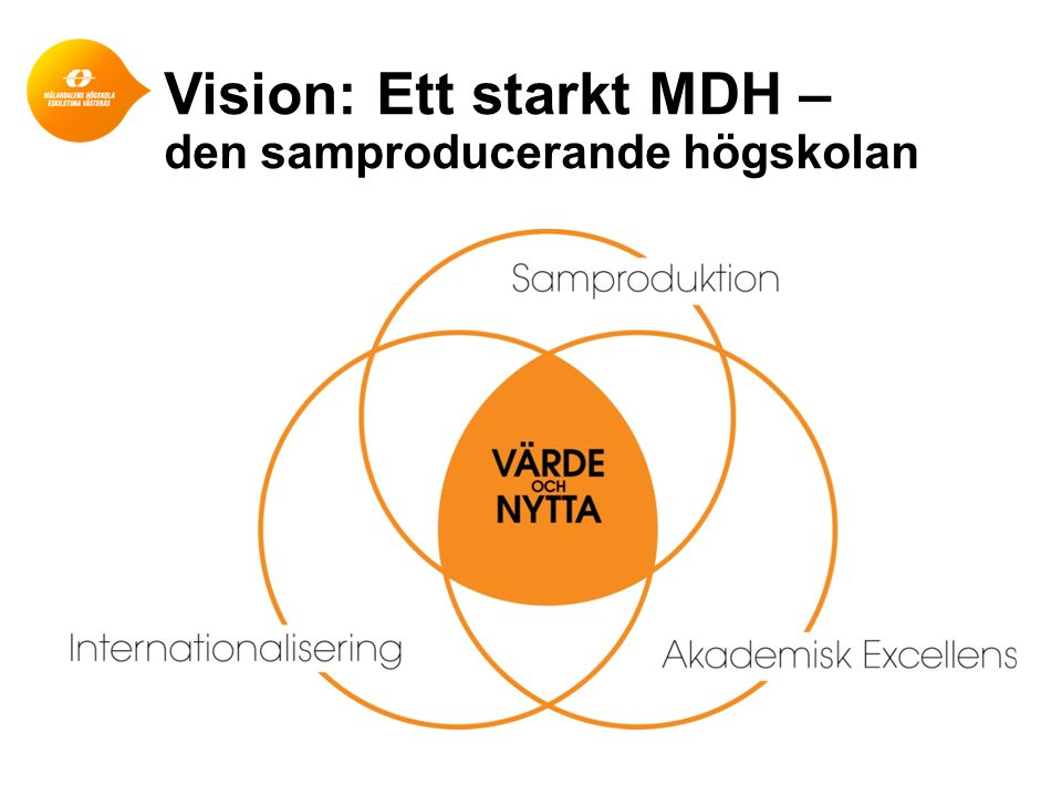 Vision: Ett starkt MDH – den samproducerande högskolan