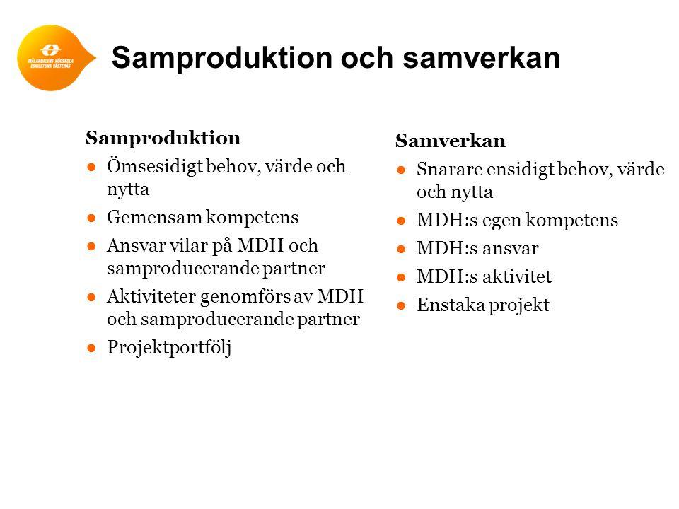 Samproduktion och samverkan Samproduktion ● Ömsesidigt behov, värde och nytta ● Gemensam kompetens ● Ansvar vilar på MDH och samproducerande partner ●