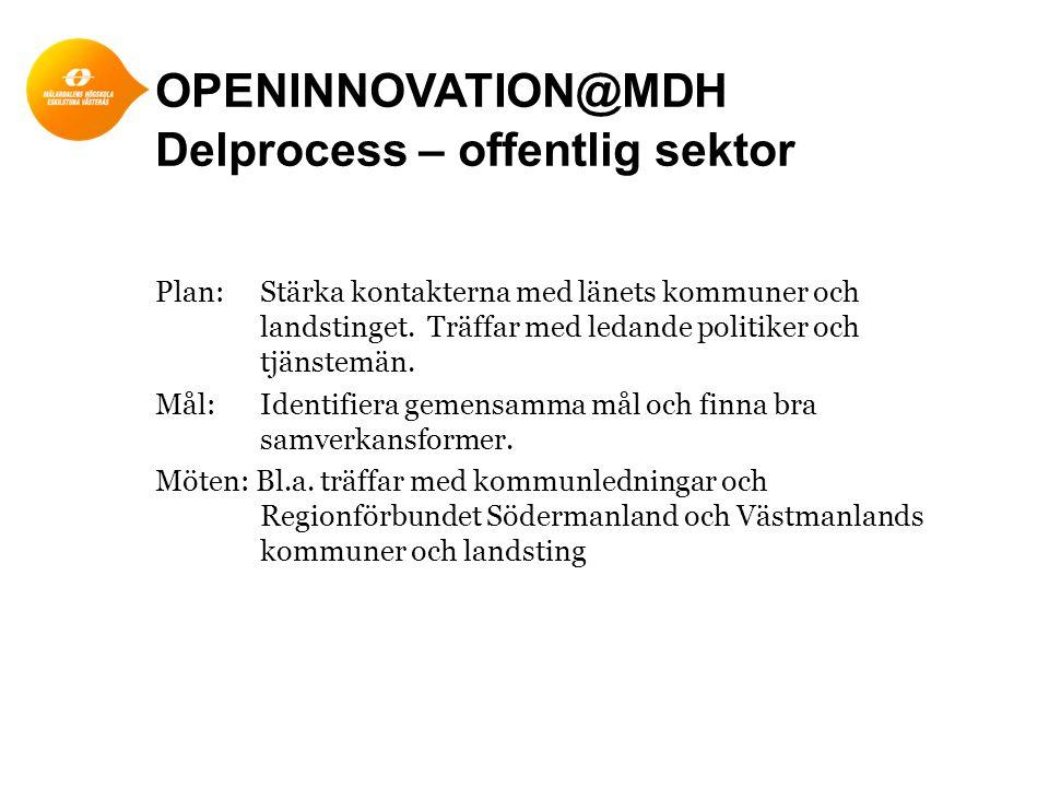 OPENINNOVATION@MDH Delprocess – offentlig sektor Plan: Stärka kontakterna med länets kommuner och landstinget. Träffar med ledande politiker och tjäns