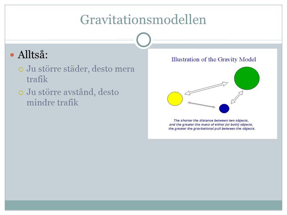 Gravitationsmodellen Alltså:  Ju större städer, desto mera trafik  Ju större avstånd, desto mindre trafik