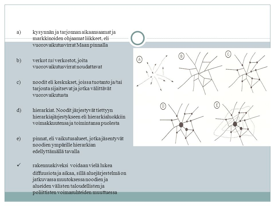 a)kysynnän ja tarjonnan aikaansaamat ja markkinoiden ohjaamat liikkeet, eli vuorovaikutusvirrat Maan pinnalla b)verkot tai verkostot, joita vuorovaiku