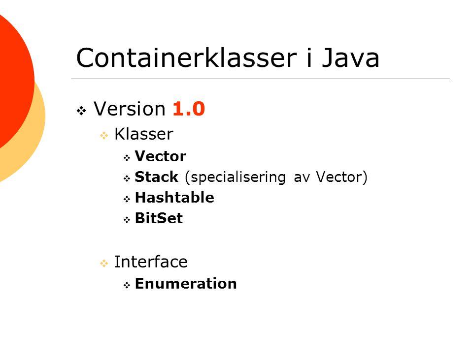 Containerklasser i Java  Version 1.0  Klasser  Vector  Stack (specialisering av Vector)  Hashtable  BitSet  Interface  Enumeration