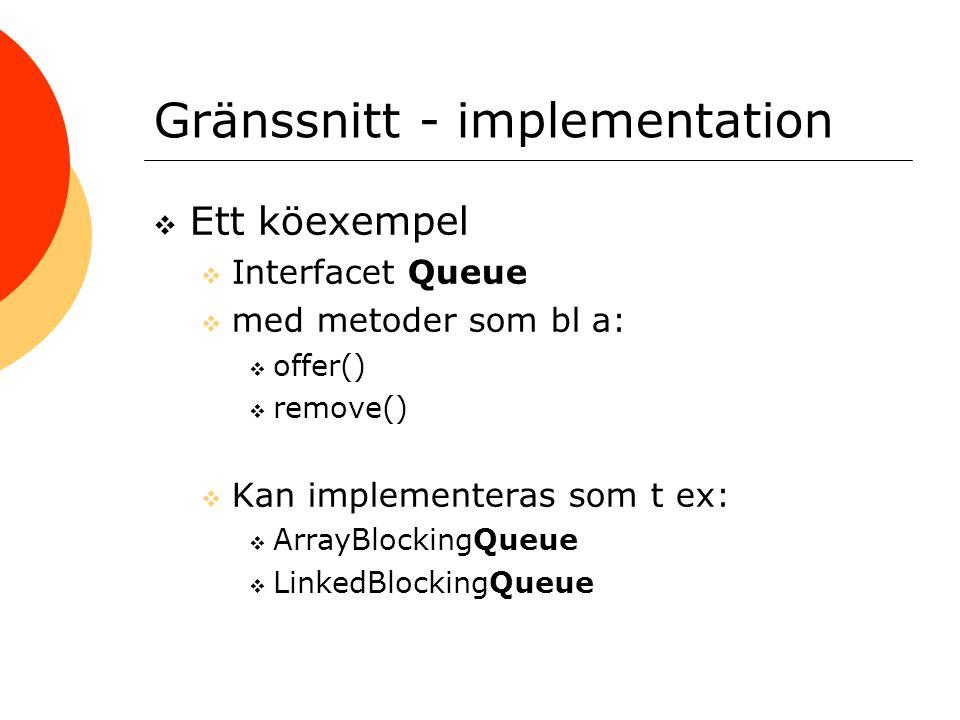 Gränssnitt - implementation  Ett köexempel  Interfacet Queue  med metoder som bl a:  offer()  remove()  Kan implementeras som t ex:  ArrayBlock