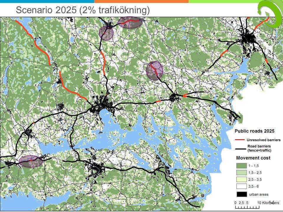 14 Scenario 2025 (2% trafikökning)