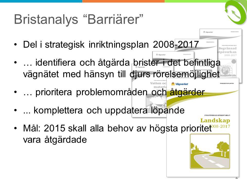 Bristanalys Barriärer 2 Del i strategisk inriktningsplan 2008-2017 … identifiera och åtgärda brister i det befintliga vägnätet med hänsyn till djurs rörelsemöjlighet … prioritera problemområden och åtgärder...