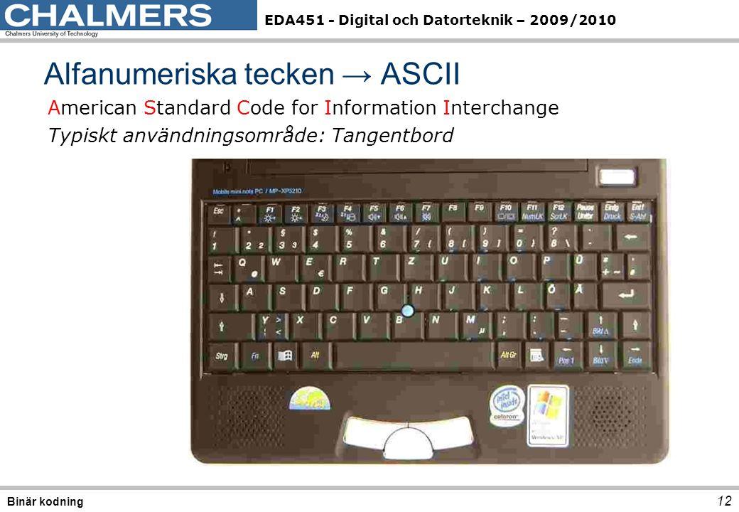 EDA451 - Digital och Datorteknik – 2009/2010 American Standard Code for Information Interchange Typiskt användningsområde: Tangentbord 12 Alfanumeriska tecken → ASCII Binär kodning