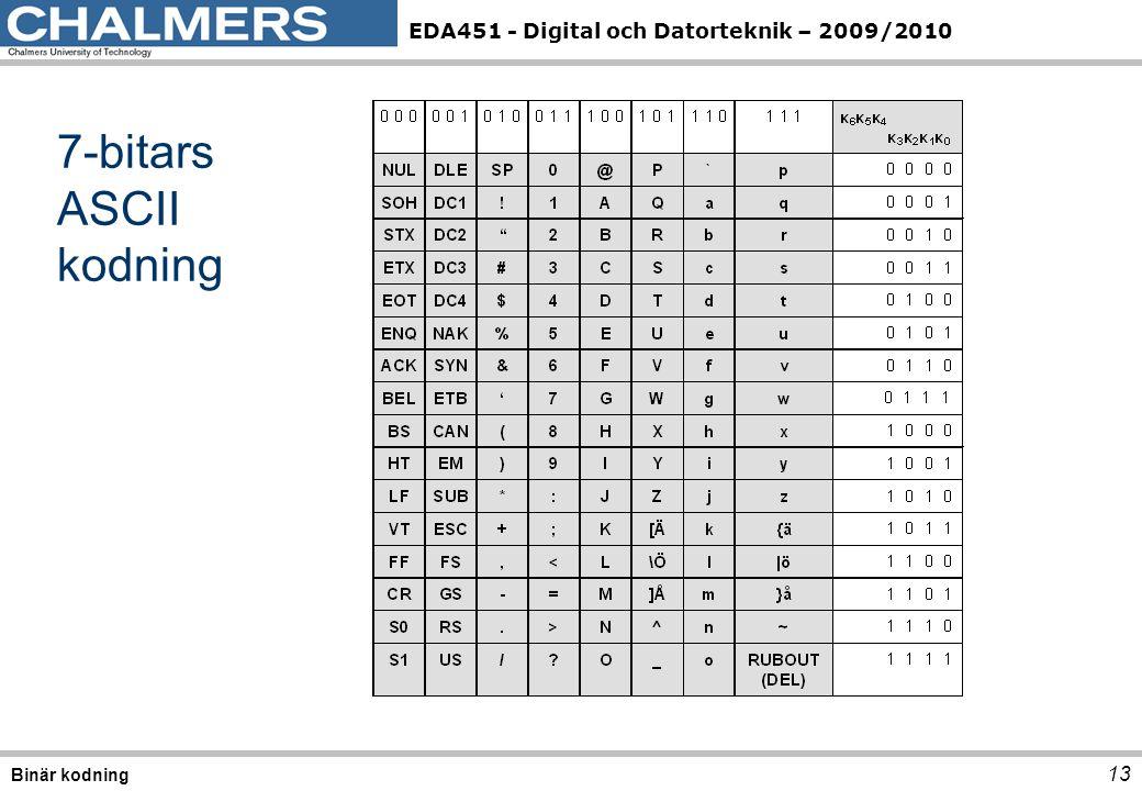 EDA451 - Digital och Datorteknik – 2009/2010 13 7-bitars ASCII kodning Binär kodning