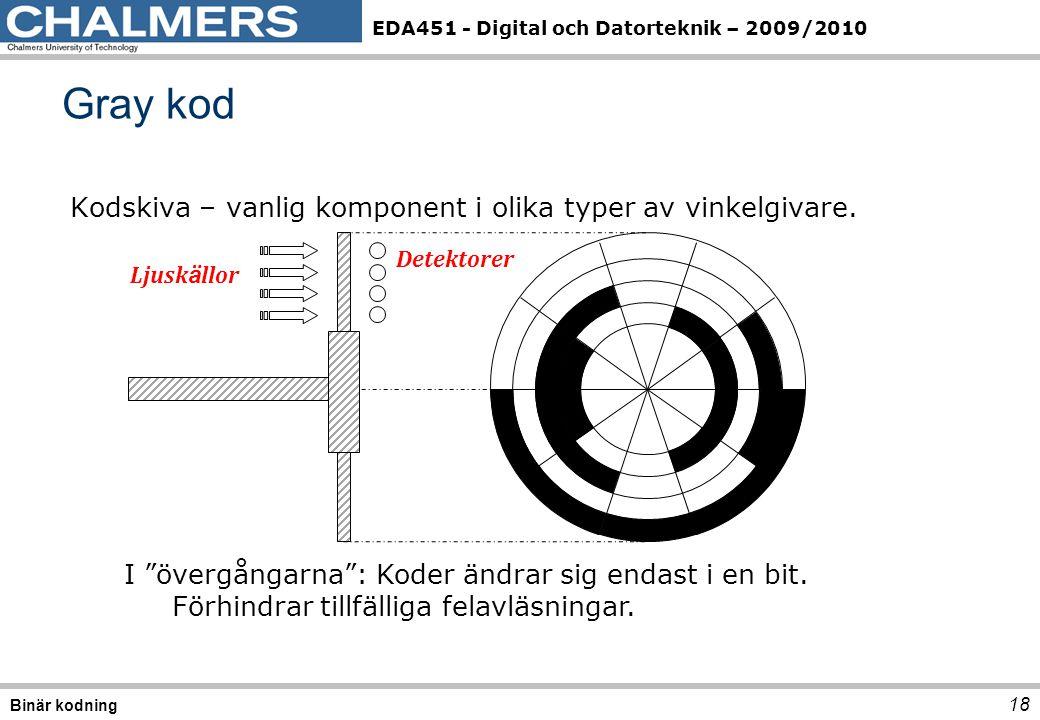 EDA451 - Digital och Datorteknik – 2009/2010 Gray kod 18 Binär kodning Kodskiva – vanlig komponent i olika typer av vinkelgivare.