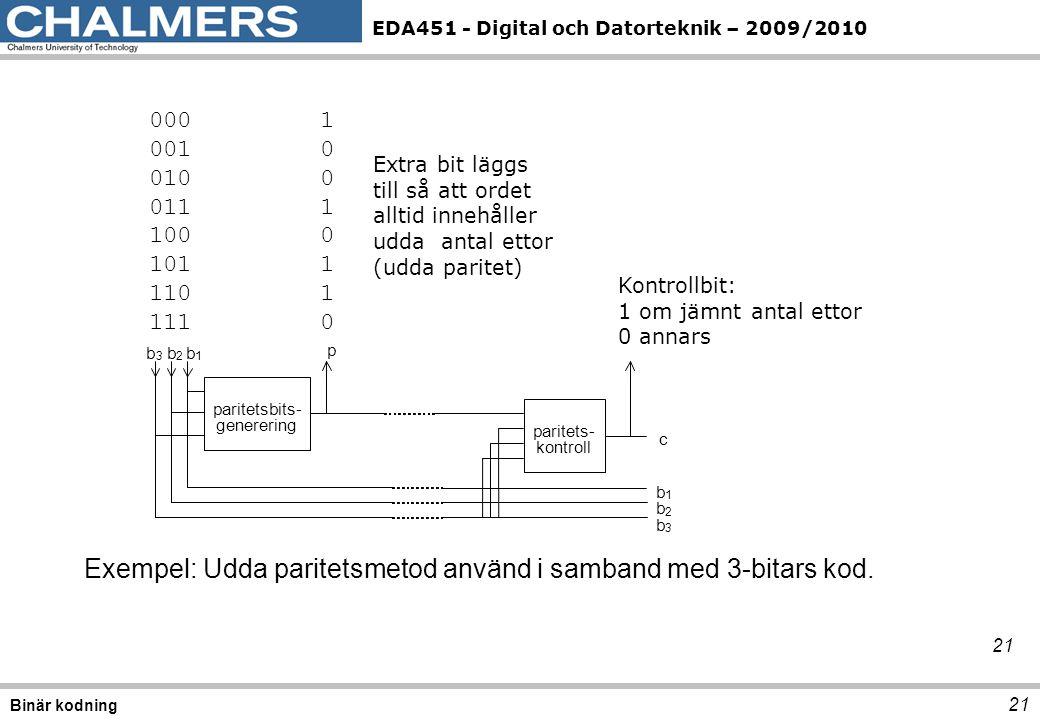 EDA451 - Digital och Datorteknik – 2009/2010 21 Binär kodning 21 Exempel: Udda paritetsmetod använd i samband med 3-bitars kod. 000 1 001 0 010 0 011