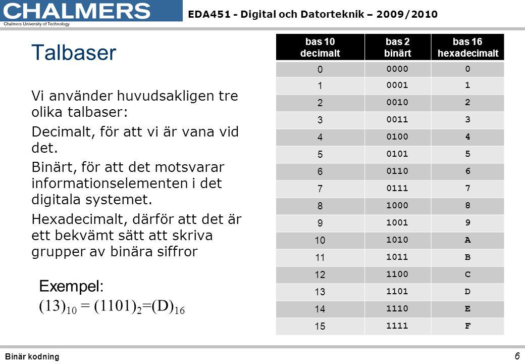 EDA451 - Digital och Datorteknik – 2009/2010 Vi använder huvudsakligen tre olika talbaser: Decimalt, för att vi är vana vid det. Binärt, för att det m