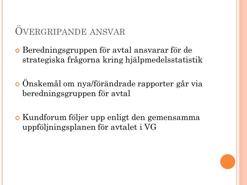 Ö VERGRIPANDE ANSVAR Beredningsgruppen för avtal ansvarar för de strategiska frågorna kring hjälpmedelsstatistik Önskemål om nya/förändrade rapporter