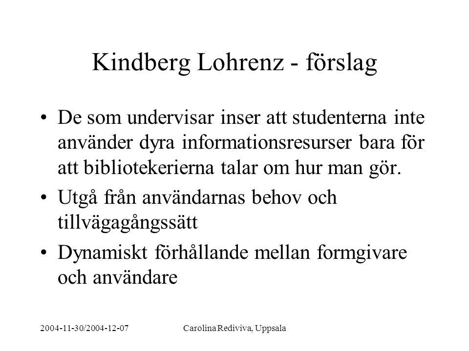 2004-11-30/2004-12-07Carolina Rediviva, Uppsala Kindberg Lohrenz - förslag De som undervisar inser att studenterna inte använder dyra informationsresu