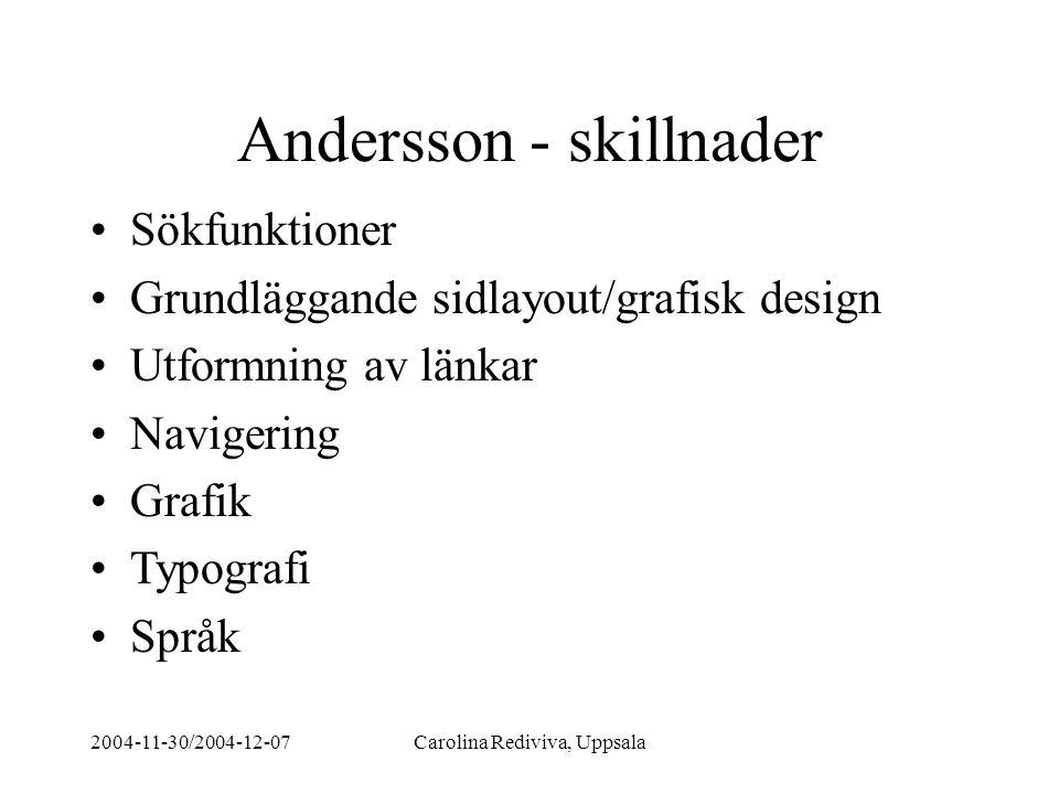 2004-11-30/2004-12-07Carolina Rediviva, Uppsala Andersson - skillnader Sökfunktioner Grundläggande sidlayout/grafisk design Utformning av länkar Navig