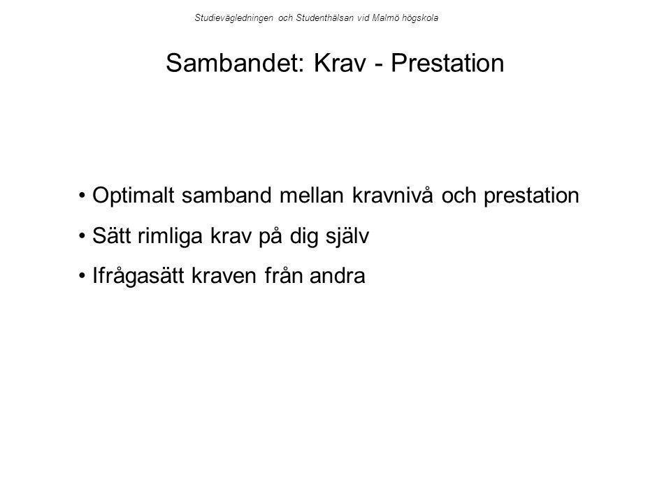Sambandet: Krav - Prestation Optimalt samband mellan kravnivå och prestation Sätt rimliga krav på dig själv Ifrågasätt kraven från andra Studievägledningen och Studenthälsan vid Malmö högskola