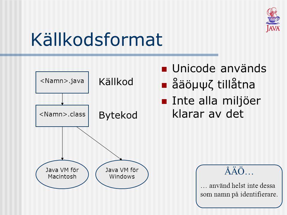 Källkodsformat Unicode används åäöμψζ tillåtna Inte alla miljöer klarar av det Källkod Bytekod Java VM för Macintosh Java VM för Windows.java.class ÅÄÖ… … använd helst inte dessa som namn på identifierare.