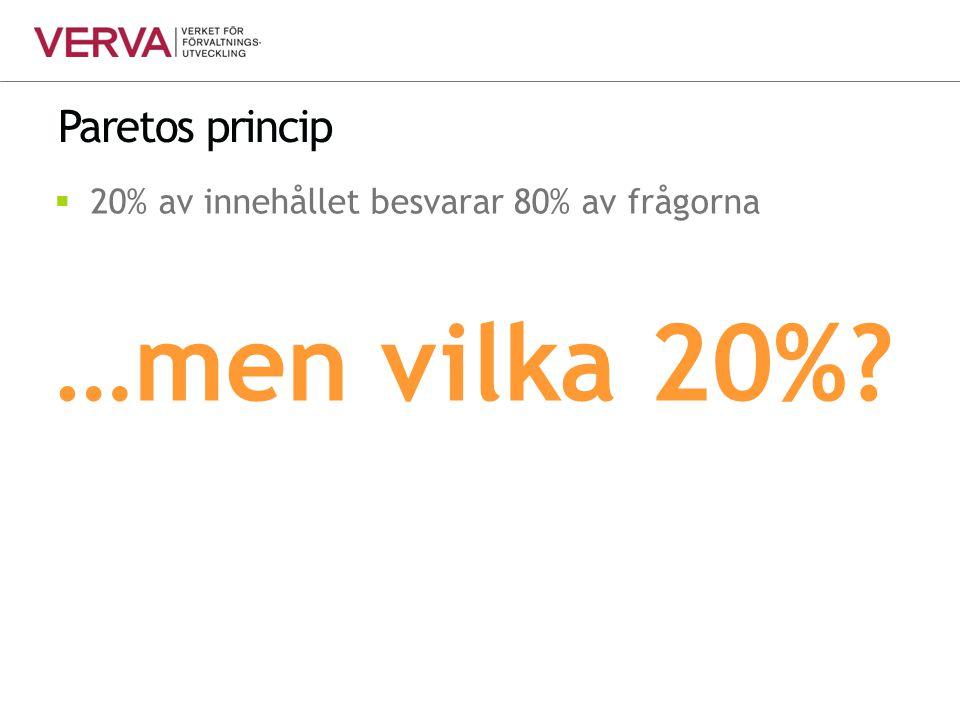 Paretos princip  20% av innehållet besvarar 80% av frågorna …men vilka 20%?