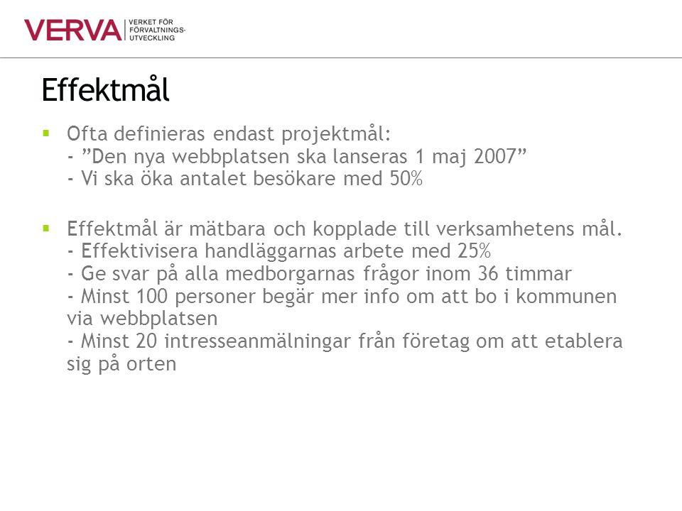 """Effektmål  Ofta definieras endast projektmål: - """"Den nya webbplatsen ska lanseras 1 maj 2007"""" - Vi ska öka antalet besökare med 50%  Effektmål är mä"""