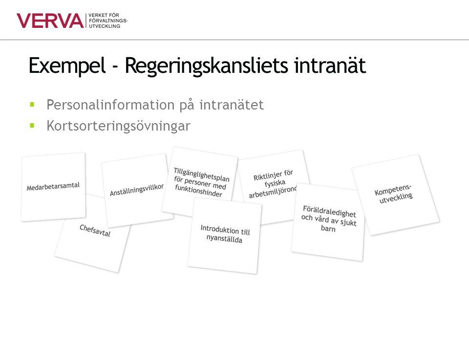 Exempel - Regeringskansliets intranät  Personalinformation på intranätet  Kortsorteringsövningar