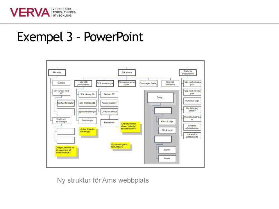 Exempel 3 – PowerPoint Ny struktur för Ams webbplats