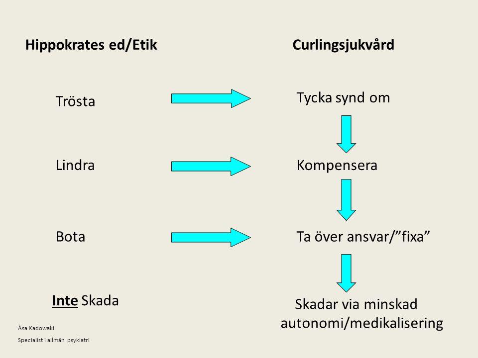 """Hippokrates ed/Etik Curlingsjukvård Lindra Bota Inte Skada Skadar via minskad autonomi/medikalisering Ta över ansvar/""""fixa"""" Kompensera Tycka synd om T"""
