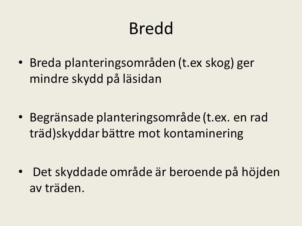 Bredd Breda planteringsområden (t.ex skog) ger mindre skydd på läsidan Begränsade planteringsområde (t.ex. en rad träd)skyddar bättre mot kontaminerin