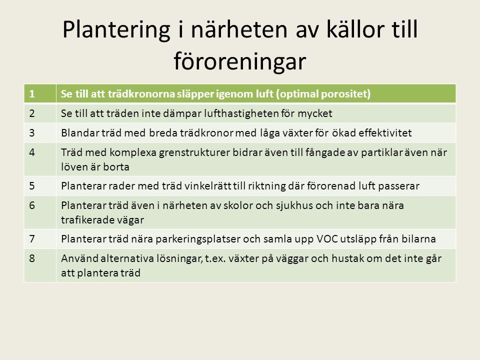 Plantering i närheten av källor till föroreningar 1Se till att trädkronorna släpper igenom luft (optimal porositet) 2Se till att träden inte dämpar lu