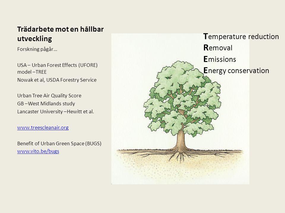 Trädarbete mot en hållbar utveckling Forskning pågår… USA – Urban Forest Effects (UFORE) model –TREE Nowak et al, USDA Forestry Service Urban Tree Air