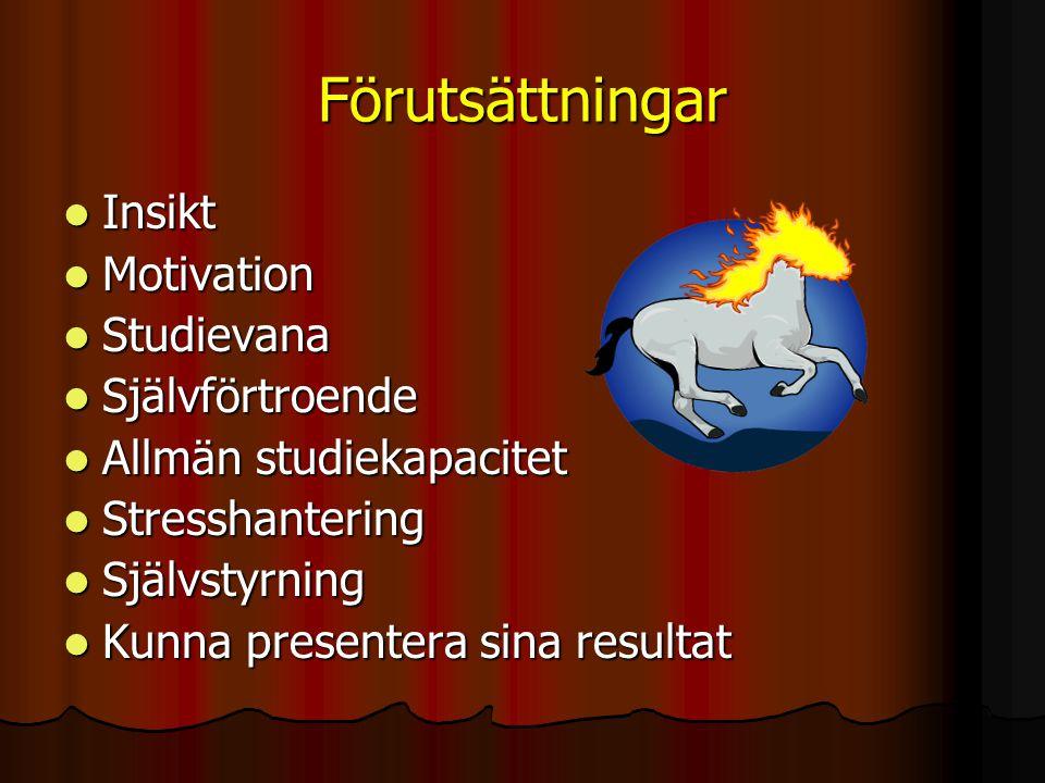 Förutsättningar Insikt Insikt Motivation Motivation Studievana Studievana Självförtroende Självförtroende Allmän studiekapacitet Allmän studiekapacite