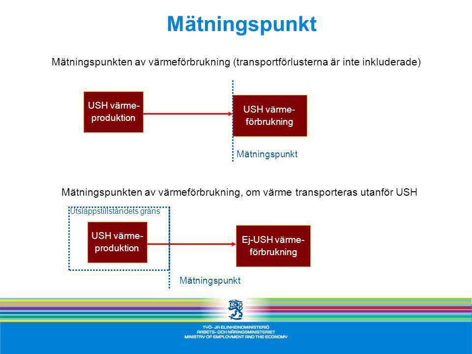 Mätningspunkt USH värme- produktion USH värme- förbrukning Mätningspunkt Mätningspunkten av värmeförbrukning (transportförlusterna är inte inkluderade) USH värme- produktion Ej-USH värme- förbrukning Mätningspunkt Mätningspunkten av värmeförbrukning, om värme transporteras utanför USH Utsläppstillståndets gräns