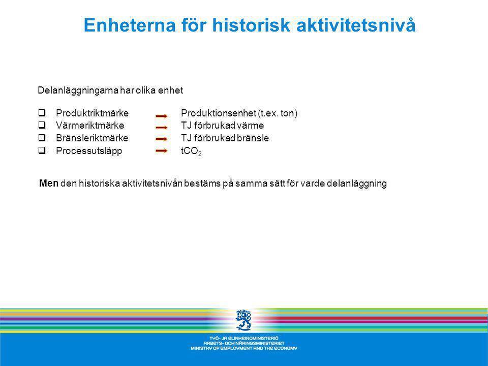 Enheterna för historisk aktivitetsnivå Delanläggningarna har olika enhet  ProduktriktmärkeProduktionsenhet (t.ex.