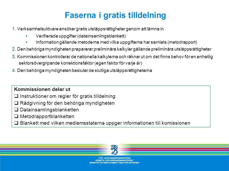 Kommissionens CIM-beslut och tillhörande instruktioner Kommittén för klimatförändringar förordade 15.12 utkastet för kommissionens CIM-beslut och kommissionens beslut (2011/278/EU) godkändes slutgiltigt 27.4.2011 Som stöd för CIM-beslutet har kommissionen gett ut instruktioner vilka klargör tilldelningsmetoder och datainsamling.