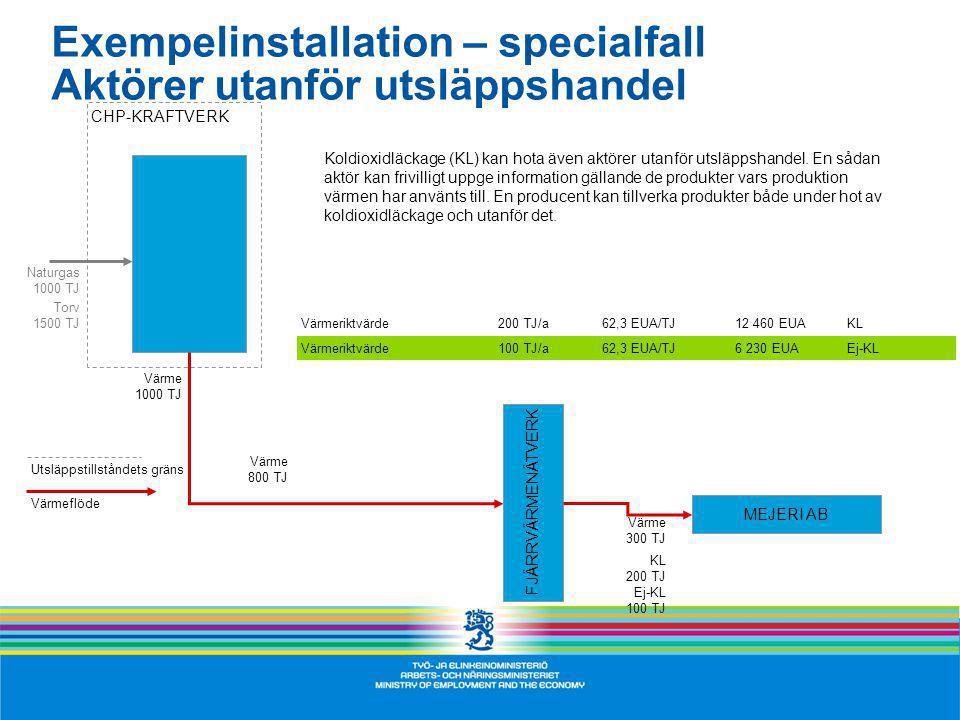 Exempelinstallation – specialfall Aktörer utanför utsläppshandel Koldioxidläckage (KL) kan hota även aktörer utanför utsläppshandel.