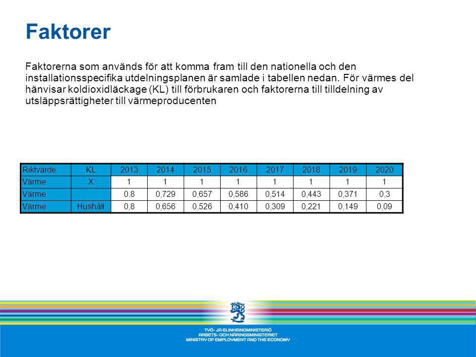 Faktorer Faktorerna som används för att komma fram till den nationella och den installationsspecifika utdelningsplanen är samlade i tabellen nedan.