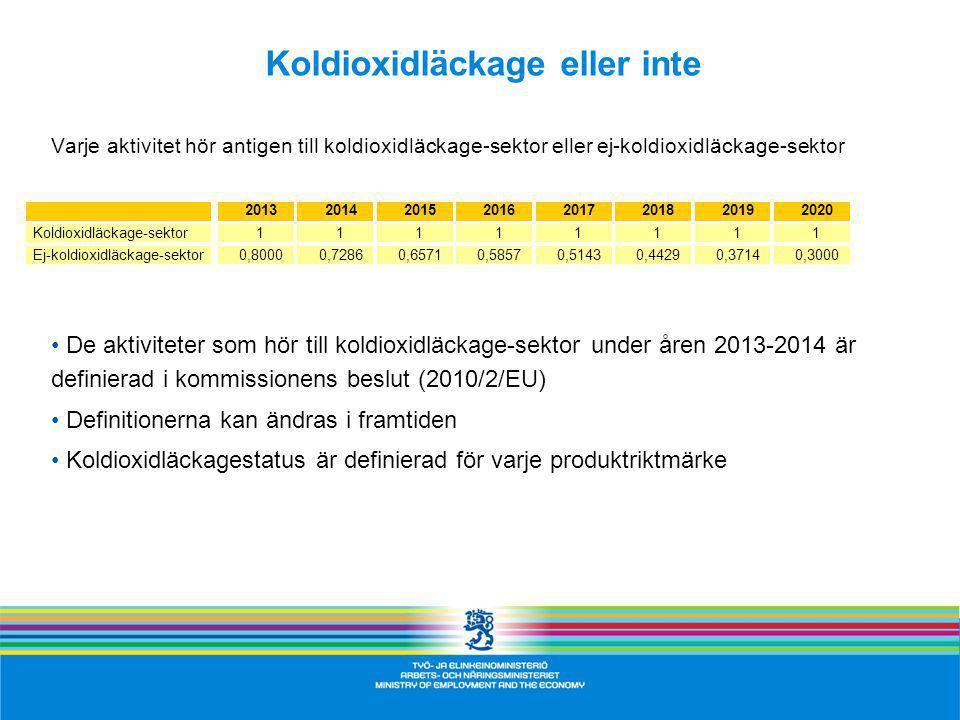 Koldioxidläckage eller inte Varje aktivitet hör antigen till koldioxidläckage-sektor eller ej-koldioxidläckage-sektor De aktiviteter som hör till koldioxidläckage-sektor under åren 2013-2014 är definierad i kommissionens beslut (2010/2/EU) Definitionerna kan ändras i framtiden Koldioxidläckagestatus är definierad för varje produktriktmärke 20132014201520162017201820192020 Koldioxidläckage-sektor11111111 Ej-koldioxidläckage-sektor0,80000,72860,65710,58570,51430,44290,37140,3000