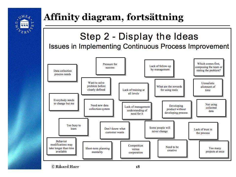 © Rikard Harr18 Affinity diagram, fortsättning