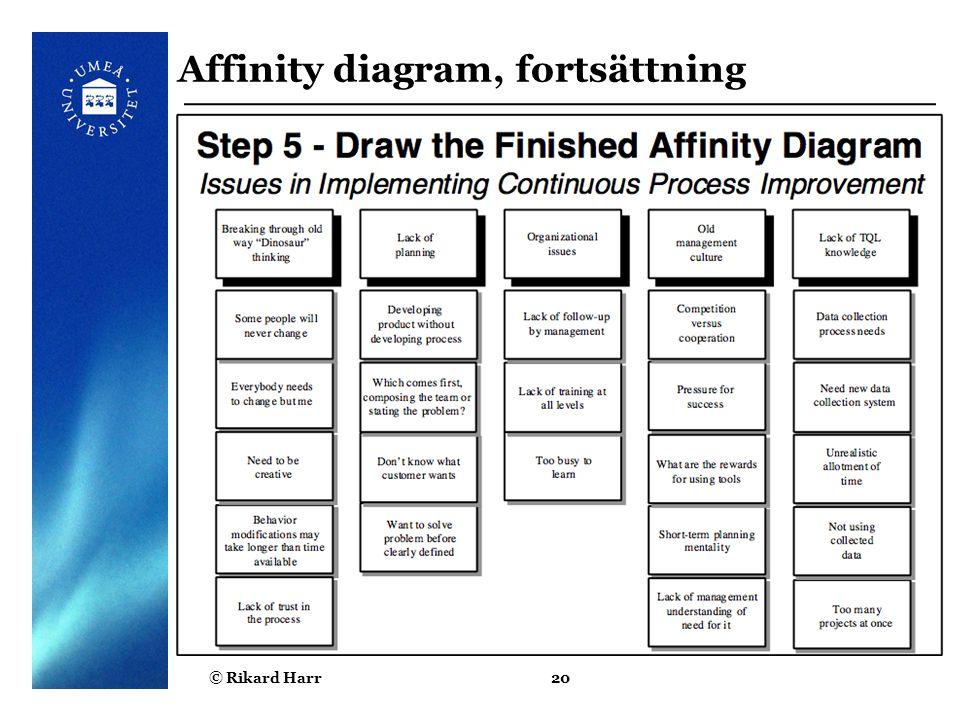 © Rikard Harr20 Affinity diagram, fortsättning