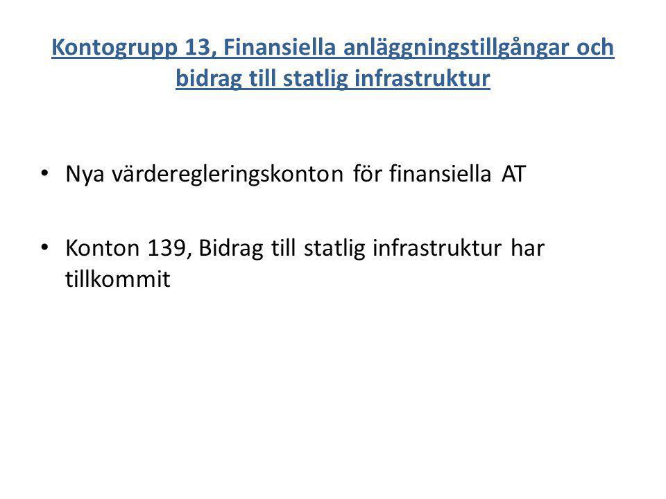 Kontogrupp 13, Finansiella anläggningstillgångar och bidrag till statlig infrastruktur Nya värderegleringskonton för finansiella AT Konton 139, Bidrag