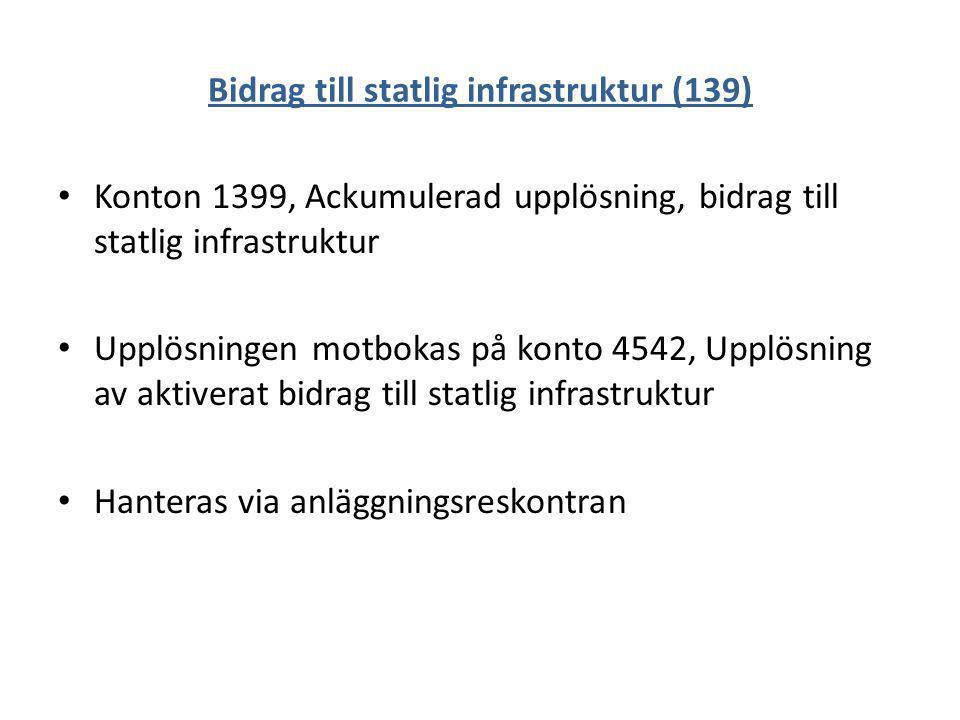 Bidrag till statlig infrastruktur (139) Konton 1399, Ackumulerad upplösning, bidrag till statlig infrastruktur Upplösningen motbokas på konto 4542, Up