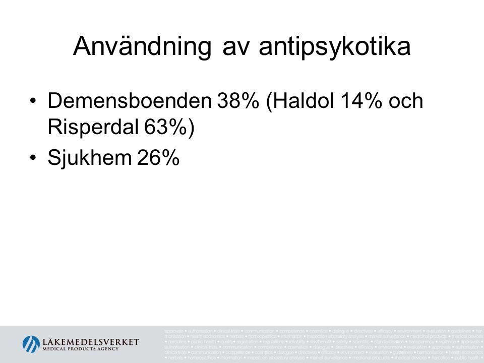 Användning av antipsykotika Demensboenden 38% (Haldol 14% och Risperdal 63%) Sjukhem 26%